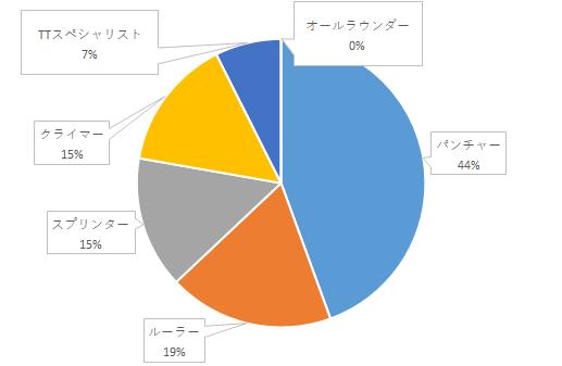 f:id:SuzuTamaki:20210116230843p:plain