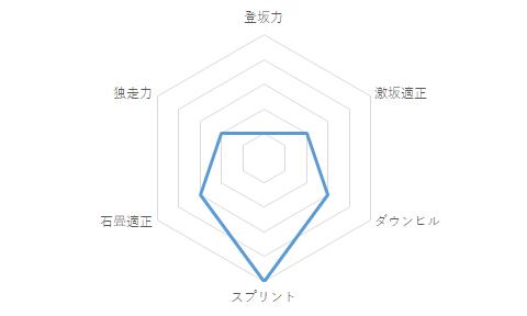 f:id:SuzuTamaki:20210116232340p:plain