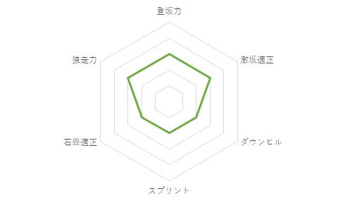 f:id:SuzuTamaki:20210116233325p:plain