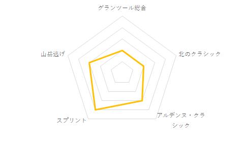 f:id:SuzuTamaki:20210116233543p:plain