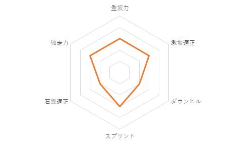 f:id:SuzuTamaki:20210117021547p:plain