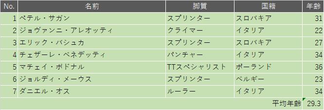 f:id:SuzuTamaki:20210117180638p:plain