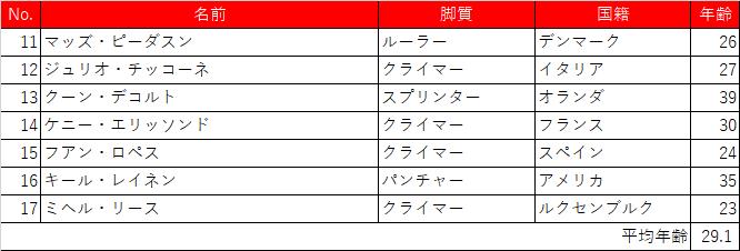 f:id:SuzuTamaki:20210117181648p:plain