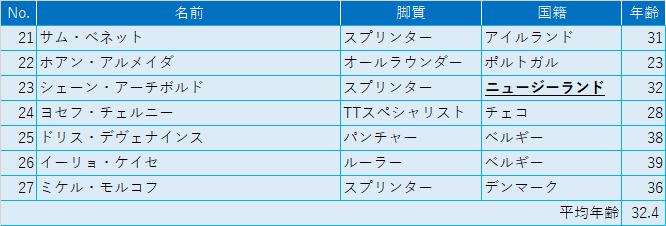 f:id:SuzuTamaki:20210117181840p:plain