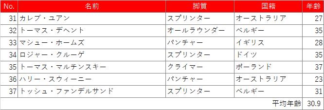 f:id:SuzuTamaki:20210117182032p:plain