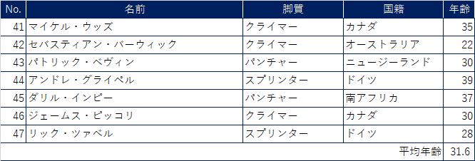 f:id:SuzuTamaki:20210117182233p:plain