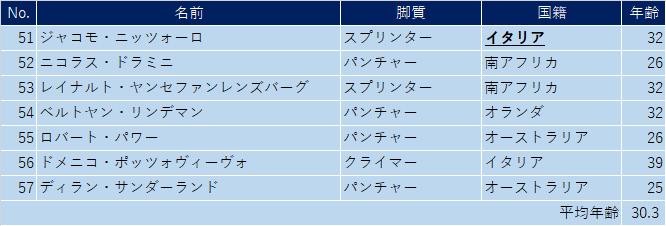 f:id:SuzuTamaki:20210117182429p:plain