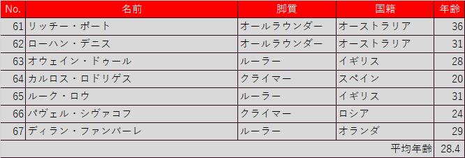 f:id:SuzuTamaki:20210117182615p:plain