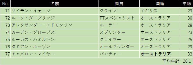 f:id:SuzuTamaki:20210117182828p:plain