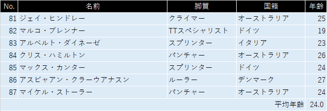 f:id:SuzuTamaki:20210117183003p:plain