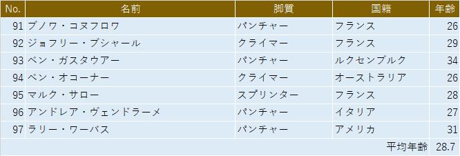 f:id:SuzuTamaki:20210117183306p:plain