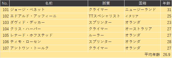 f:id:SuzuTamaki:20210117183445p:plain