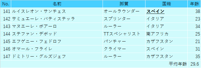 f:id:SuzuTamaki:20210117183710p:plain