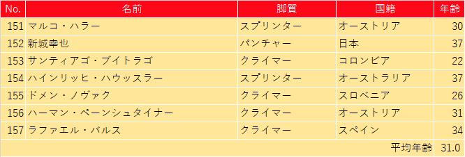 f:id:SuzuTamaki:20210117183713p:plain
