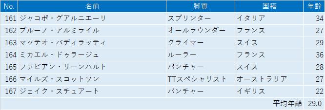 f:id:SuzuTamaki:20210117183716p:plain