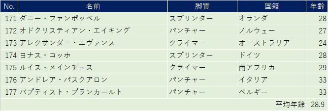 f:id:SuzuTamaki:20210117183719p:plain