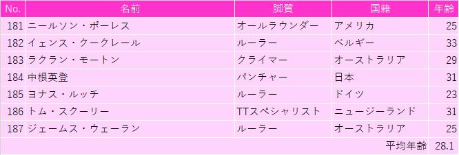 f:id:SuzuTamaki:20210117183722p:plain
