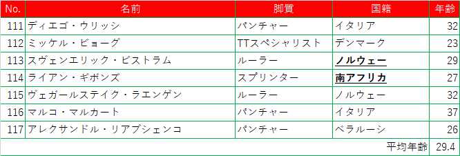 f:id:SuzuTamaki:20210117183725p:plain