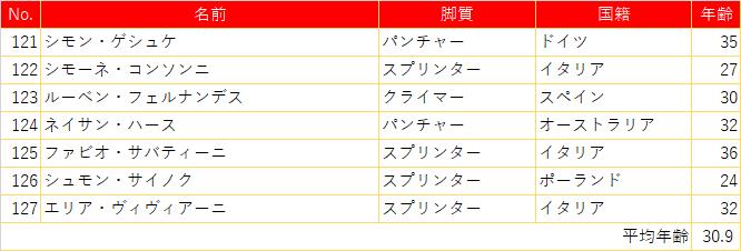 f:id:SuzuTamaki:20210117183731p:plain