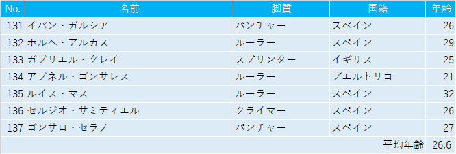 f:id:SuzuTamaki:20210117183734p:plain