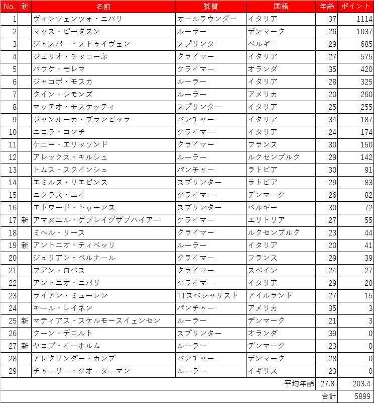f:id:SuzuTamaki:20210118123240p:plain