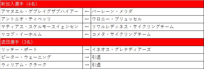 f:id:SuzuTamaki:20210118123252p:plain