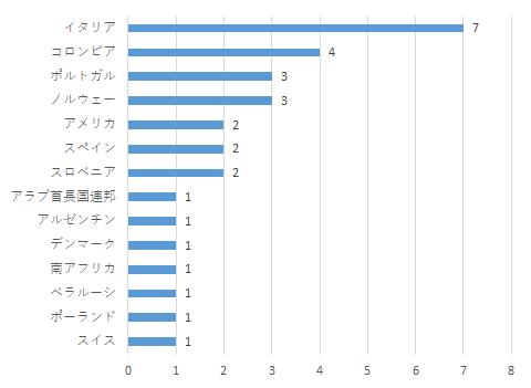 f:id:SuzuTamaki:20210118123408p:plain