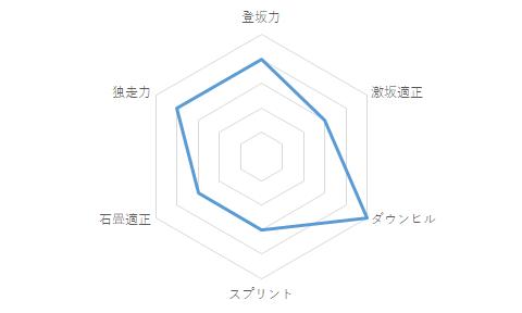 f:id:SuzuTamaki:20210118124516p:plain