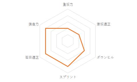 f:id:SuzuTamaki:20210118125002p:plain