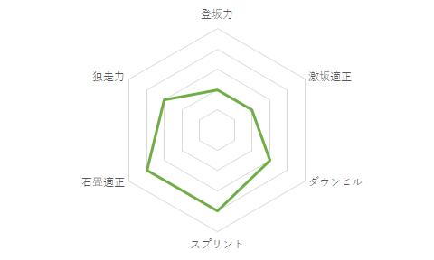 f:id:SuzuTamaki:20210118125405p:plain
