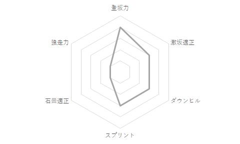f:id:SuzuTamaki:20210118125714p:plain