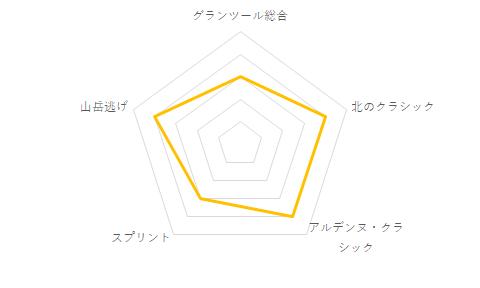 f:id:SuzuTamaki:20210118141312p:plain