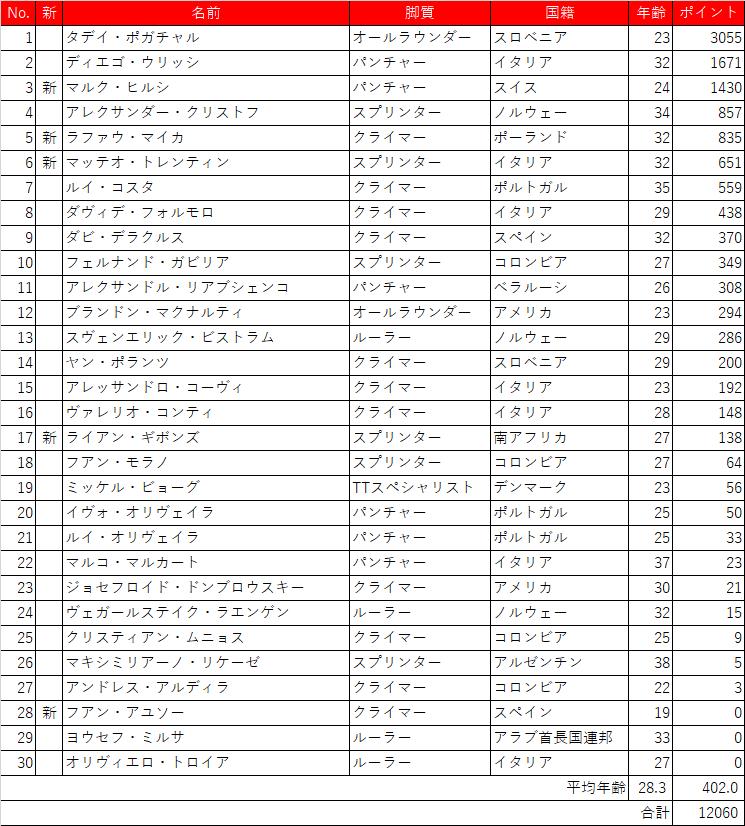 f:id:SuzuTamaki:20210120005455p:plain