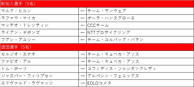 f:id:SuzuTamaki:20210120005458p:plain