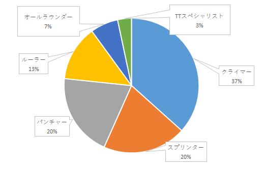 f:id:SuzuTamaki:20210120005526p:plain