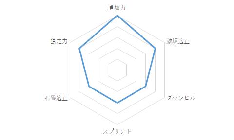 f:id:SuzuTamaki:20210120010258p:plain