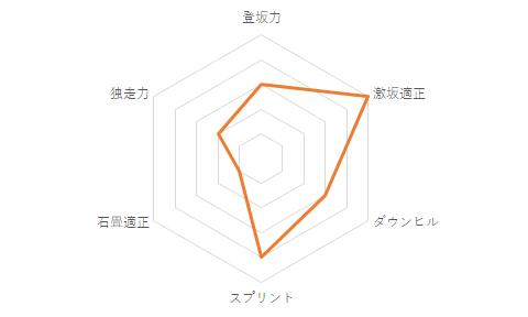 f:id:SuzuTamaki:20210120010415p:plain
