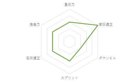 f:id:SuzuTamaki:20210120010504p:plain