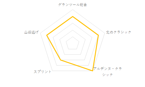 f:id:SuzuTamaki:20210120013136p:plain