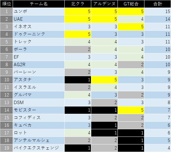 f:id:SuzuTamaki:20210120230121p:plain