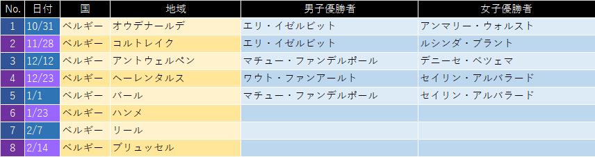 f:id:SuzuTamaki:20210122010659p:plain
