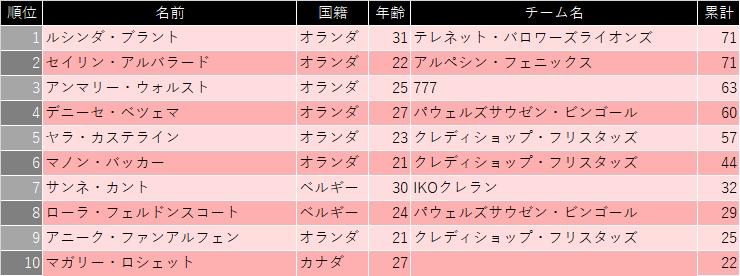 f:id:SuzuTamaki:20210122010757p:plain