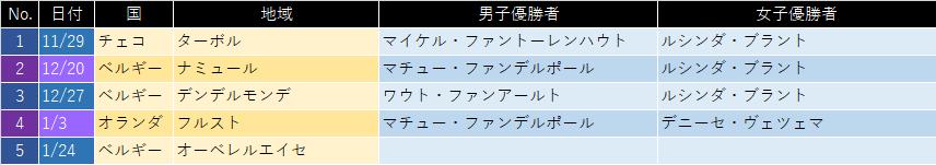f:id:SuzuTamaki:20210122011300p:plain
