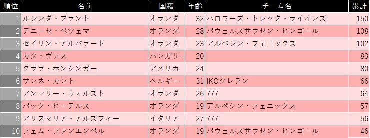f:id:SuzuTamaki:20210122011333p:plain