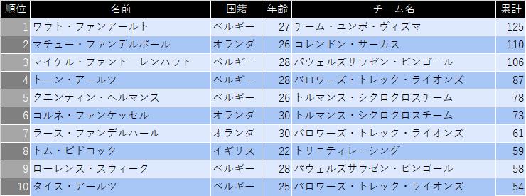 f:id:SuzuTamaki:20210122011340p:plain