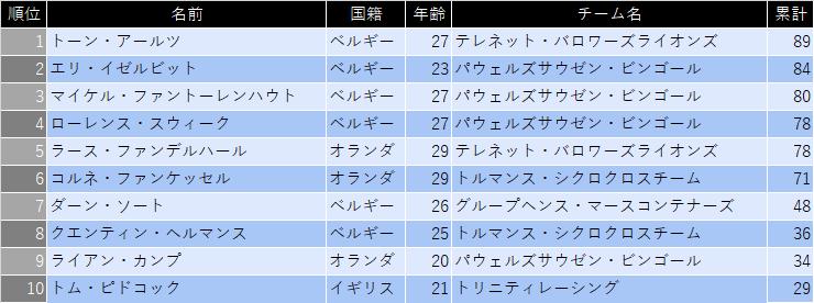f:id:SuzuTamaki:20210122011610p:plain