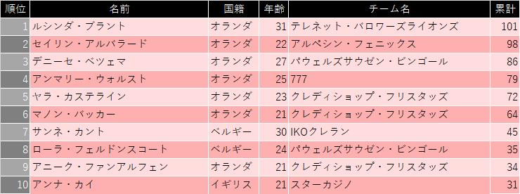 f:id:SuzuTamaki:20210122011710p:plain