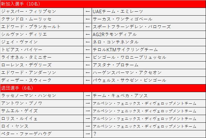 f:id:SuzuTamaki:20210124093301p:plain