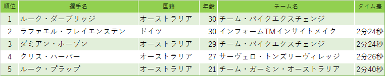 f:id:SuzuTamaki:20210124174800p:plain