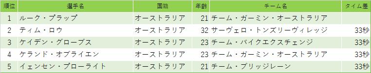 f:id:SuzuTamaki:20210124180110p:plain